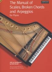 Piano, escalas y arpegios ABRSM